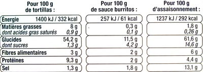Burrito kit - Nutrition facts