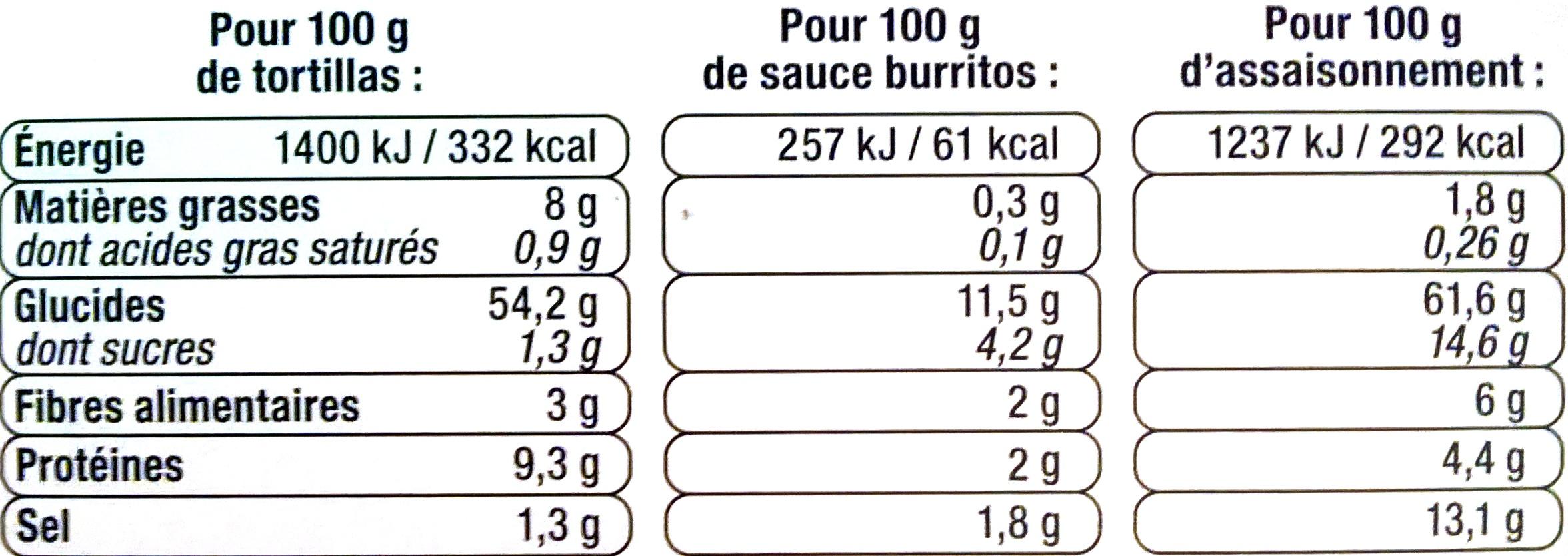 Kit pour burritos - Voedingswaarden