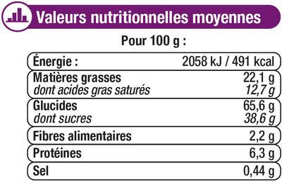 Assortiment patissier - Nutrition facts