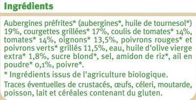Ratatouille cuisinée - Ingrédients
