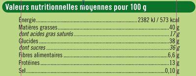 Amandes chocolatées - Informations nutritionnelles - fr