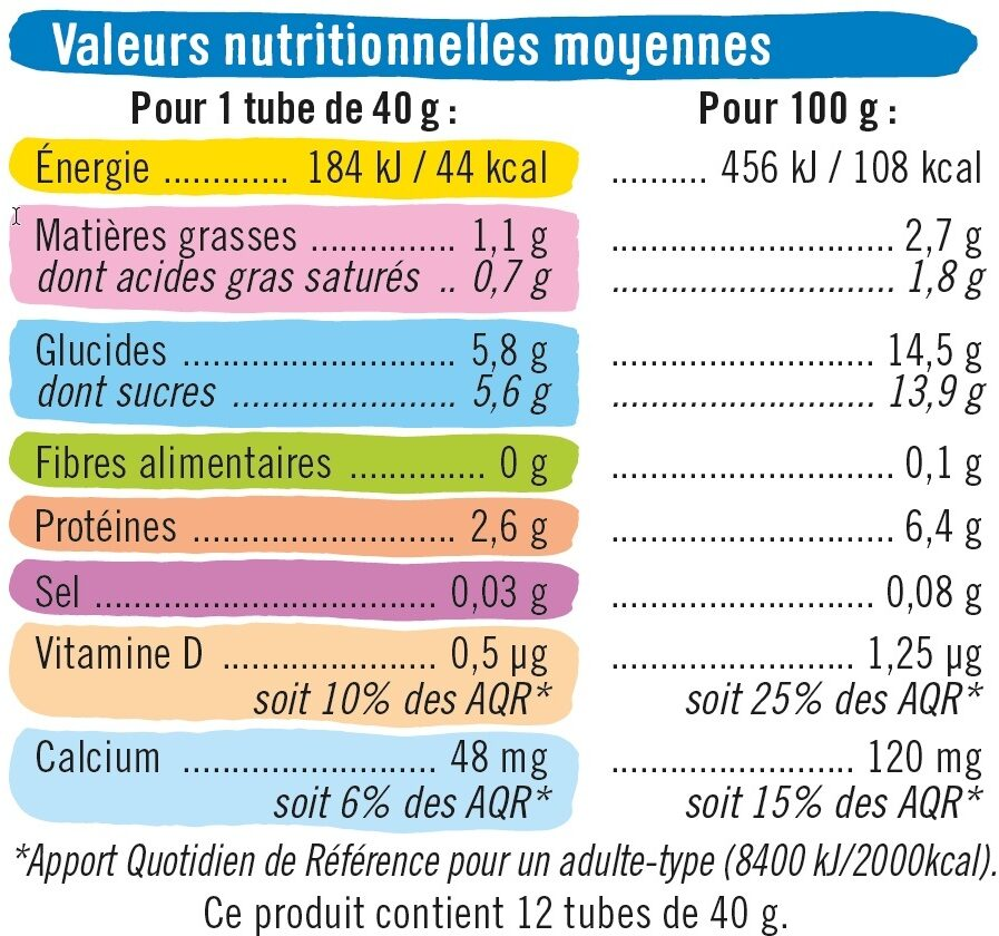 Tubes Fromage blanc aux fruits - Nutrition facts - fr
