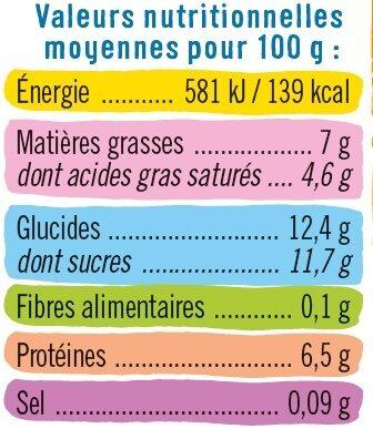 Mousse de fromage frais sucré fruits au lait pasteurisé  7% de mg - Nutrition facts