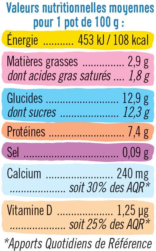 Fromage frais lait pasteurisé sucré aux fruits 2,9%MG - Voedingswaarden - fr