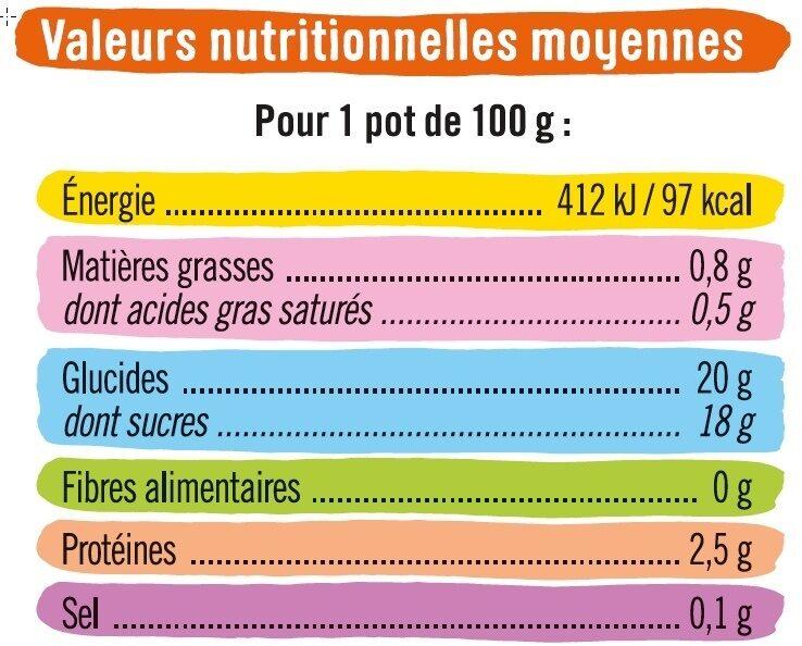Dessert lacté flan goût vanille nappé caramel - Informations nutritionnelles - fr