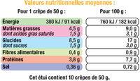 Crêpes emmental - Informations nutritionnelles