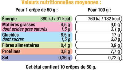 Crêpes emmental - Informations nutritionnelles - fr