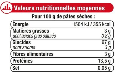 Nouilles en Nids - Ingredienti
