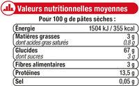 Nouilles en Nids - Valori nutrizionali - fr