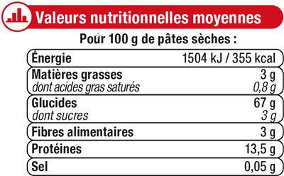 Nouilles en Nids - Valori nutrizionali