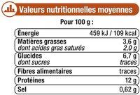 Moules marinières à la crème fraîche - Nutrition facts