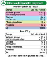 Gourdes pomme kiwi goyave sans sucre ajouté - Informations nutritionnelles