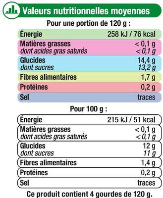 Gourdes pomme kiwi goyave sans sucre ajouté - Valori nutrizionali