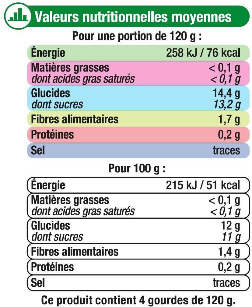 Gourdes pomme kiwi goyave sans sucre ajouté - Valori nutrizionali - fr