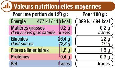 Gourdes pommes châtaignes - 4