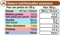Gourdes pommes châtaignes - Informations nutritionnelles - fr