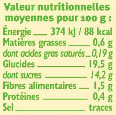 Spécialité de fruits pomme châtaigne - Informations nutritionnelles