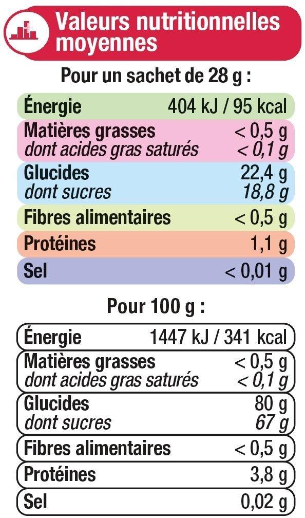 Assortiment de bonbons gélifiés acides - Ingredients