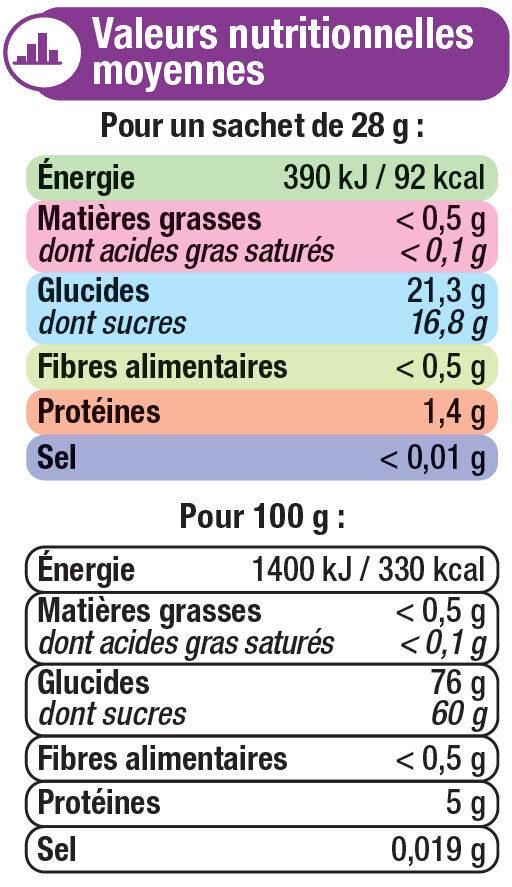 Assortiment de bonbons gélifiés acides - Nutrition facts