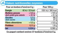 Langues acides - Voedingswaarden - fr