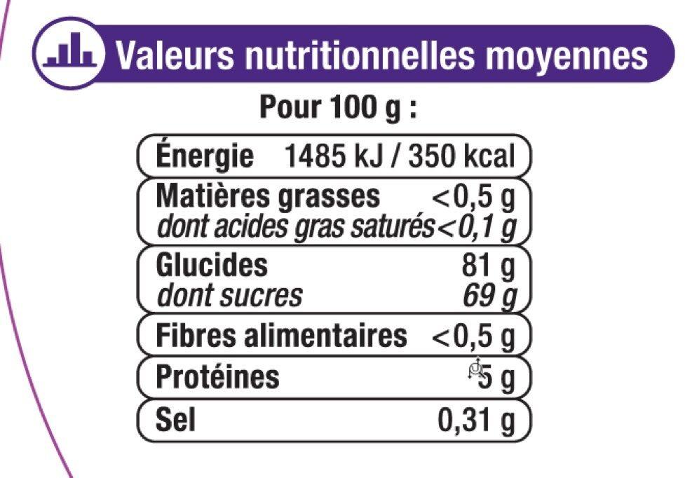 Assortiment gélifiés aromatisés qui piquent - Informations nutritionnelles - fr