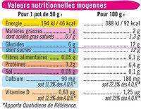 Fromage frais au lait pasteurisé sucré aux fruits  2% deMG - Nutrition facts