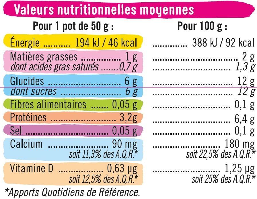 Fromage frais au lait pasteurisé sucré aux fruits  2% deMG - Informations nutritionnelles