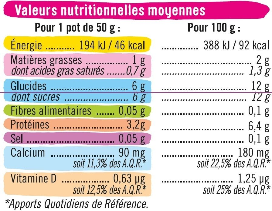 Fromage frais au lait pasteurisé sucré aux fruits 2% deMG - Informations nutritionnelles - fr