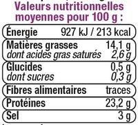 Dés de saumon fumé sésame et pavot - Informations nutritionnelles - fr