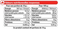 Mini beurre doux 82% de MG - Nutrition facts