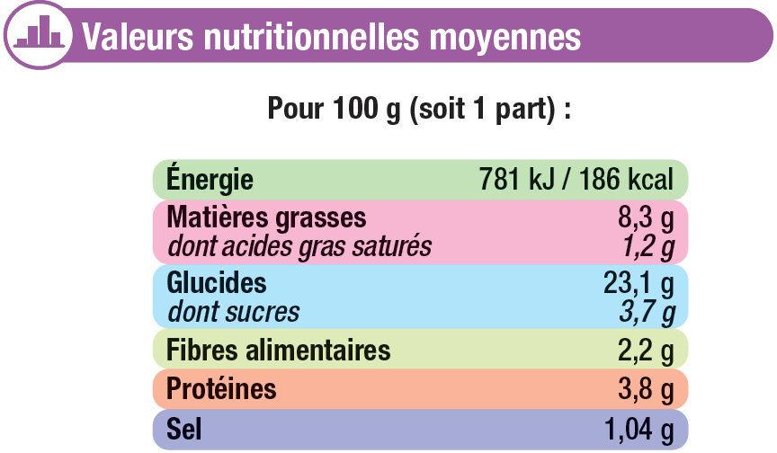 Tarte aux Légumes du Soleil - Informations nutritionnelles - fr