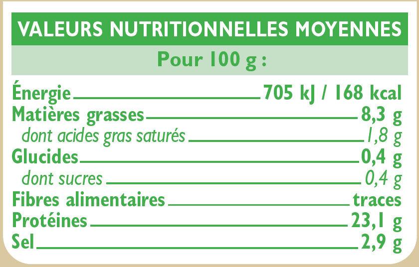 Saumon fumé Atlantique, - Nutrition facts - fr