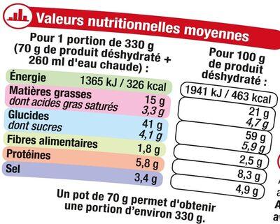 Nouilles cuisinées cup saveur poulet - Nutrition facts - fr
