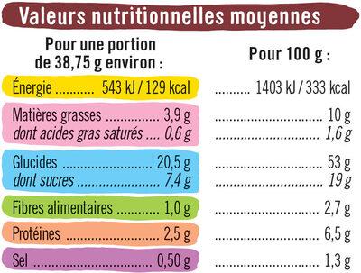 Briochettes fourrées pocket goût Chocolat - Informations nutritionnelles - fr