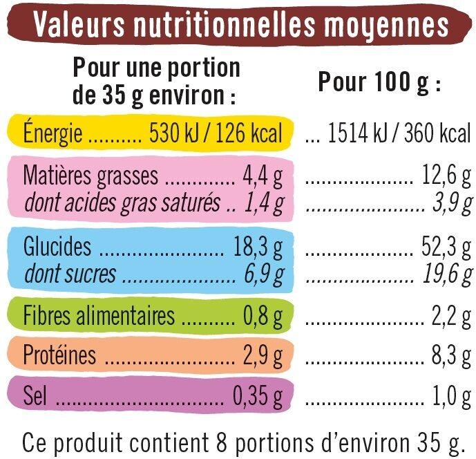 Briochettes pépites chocolat au lait - Informations nutritionnelles - fr