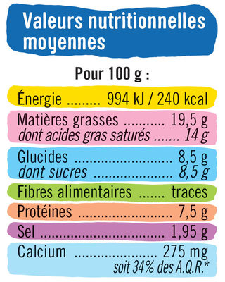Fromage pasteurisé triangles fondants fromagers  5%mg - Informations nutritionnelles