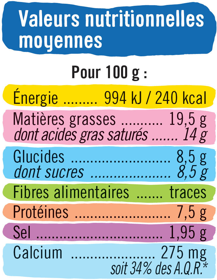 Fromage pasteurisé triangles fondants fromagers 5%mg - Informations nutritionnelles - fr