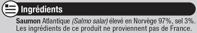 Saumon fumé Atlantique Toasts et salades - Ingrédients