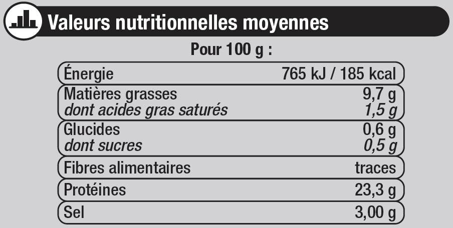 Saumon fumé Atlantique Toasts et salades - Informations nutritionnelles