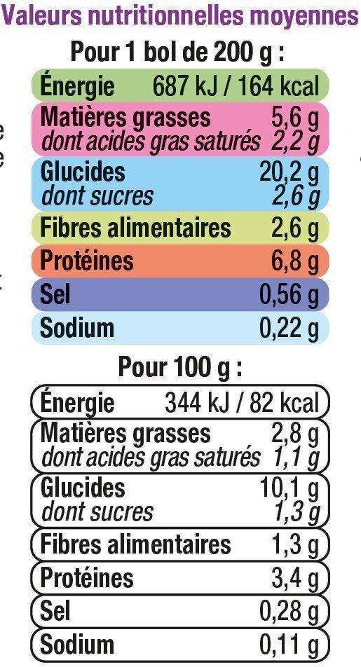 Bols courgette-riz et veau dès 12 mois - Nutrition facts