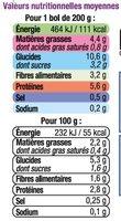 Bols couscous dès 12 mois - Informations nutritionnelles