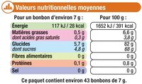 Bonbons tendres acides - Nutrition facts