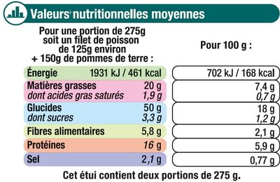 Fish and Chips - Informations nutritionnelles - fr