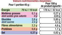 Mini Épis de Maïs - Voedingswaarden - fr