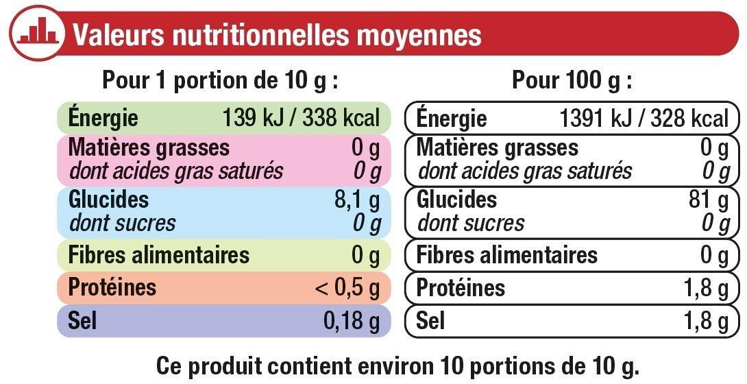 Galettes de Riz - Informations nutritionnelles