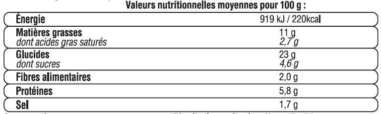 Plateau Asiatique 14 Pièces + Sauces - Informations nutritionnelles - fr
