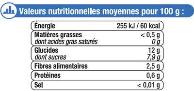 Myrtilles sauvages naturellement douces & sucrées - Nutrition facts - fr