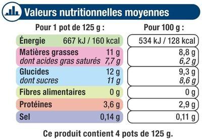 Spécialité laitière fermentée sucrée noix coco - Nutrition facts