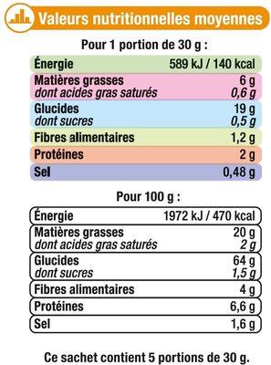 Tortilla Chips goût chili - Informations nutritionnelles