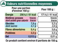 Haricots verts extras fins précuits - Nutrition facts